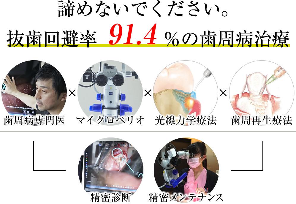 諦めないでください。抜歯回避率91.4%の歯周病治療