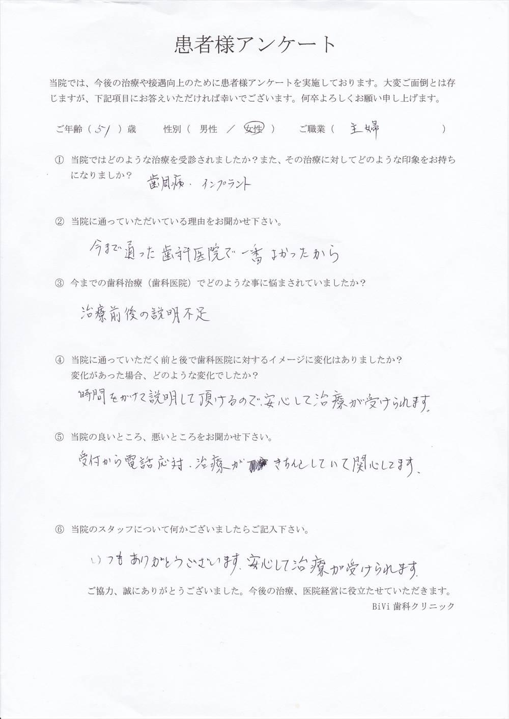 BiVi歯科クリニック八潮の口コミアンケート12